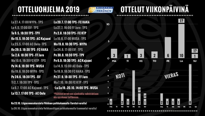 FC TPS OTTELUOHJELMA 2019.jpeg